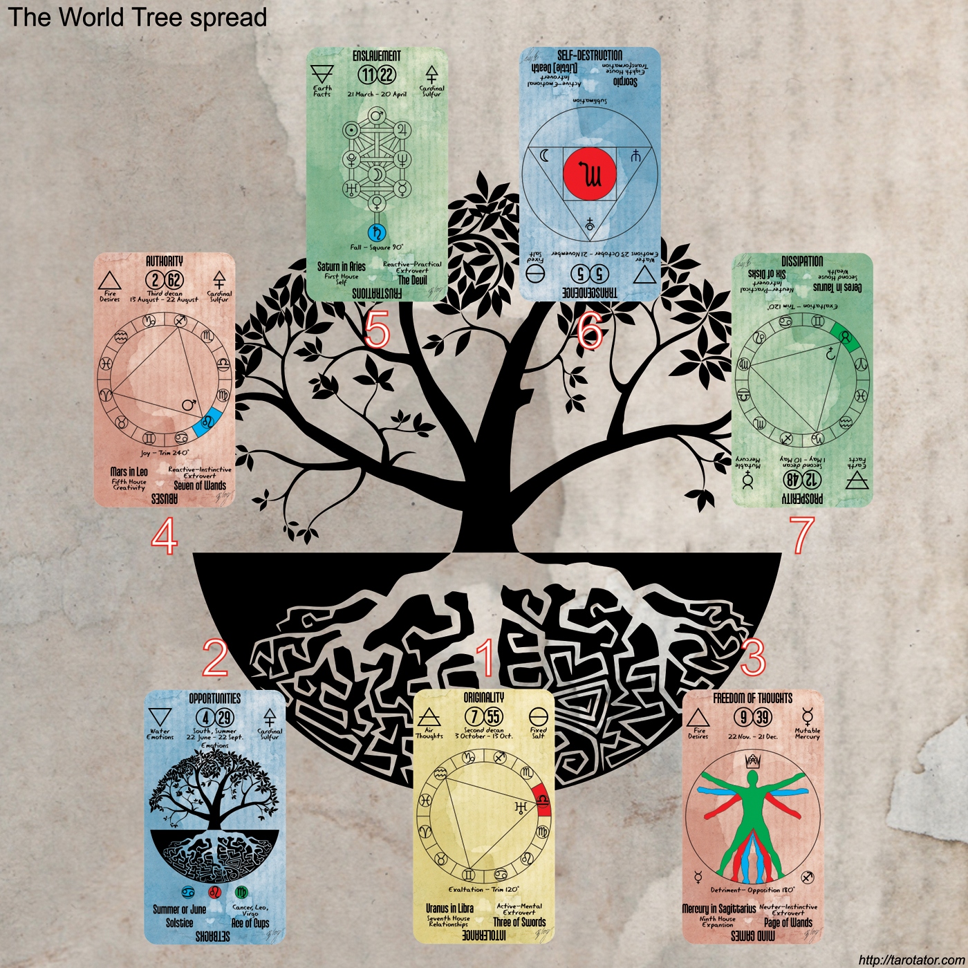 The World Tree spread Attila Blaga